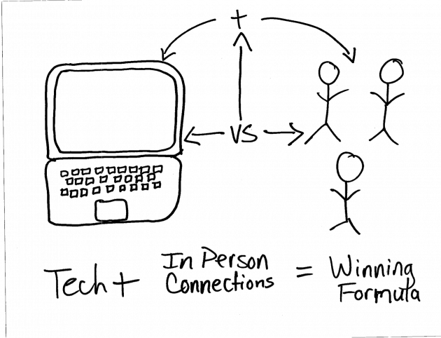 Tech-Plus-People