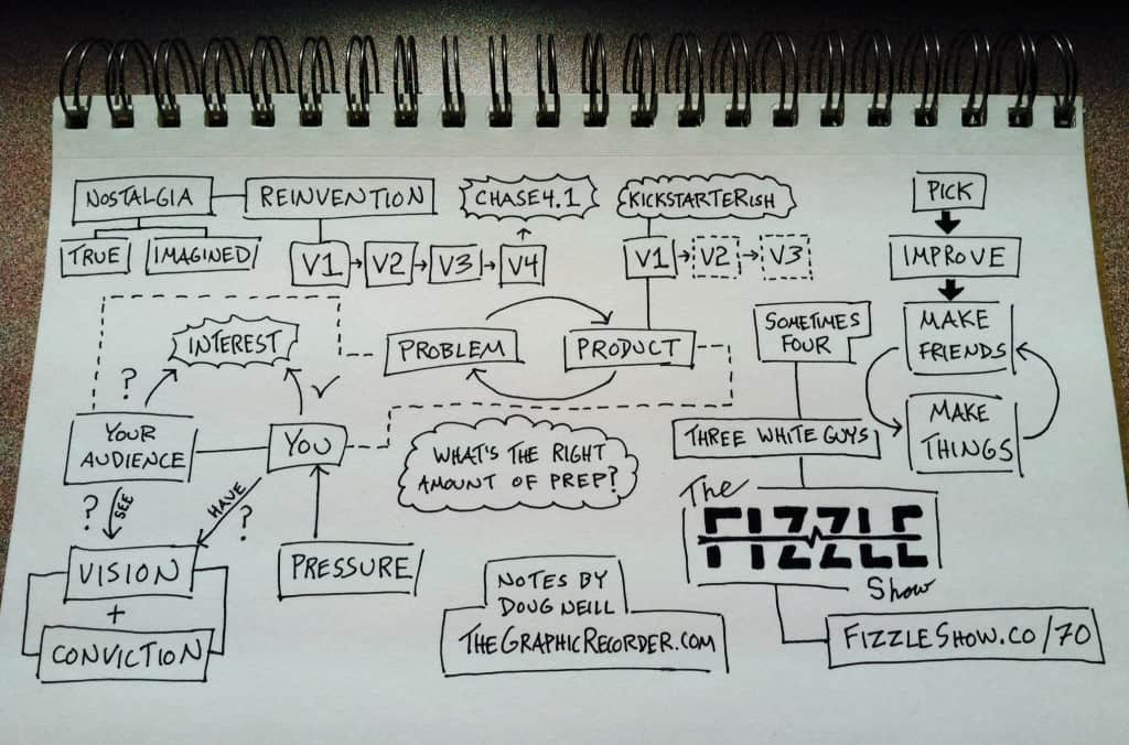 Doug Neill's sketchnote of the Fizzle Show 070