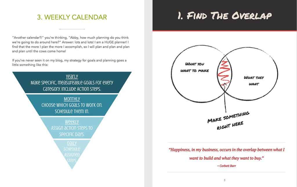 Graphic pages from Abby Lawson's Simplify book and our Audience guide. (The latter was made directly within iBooks Author.) Graphics like this work a charm to communicate an idea visually.