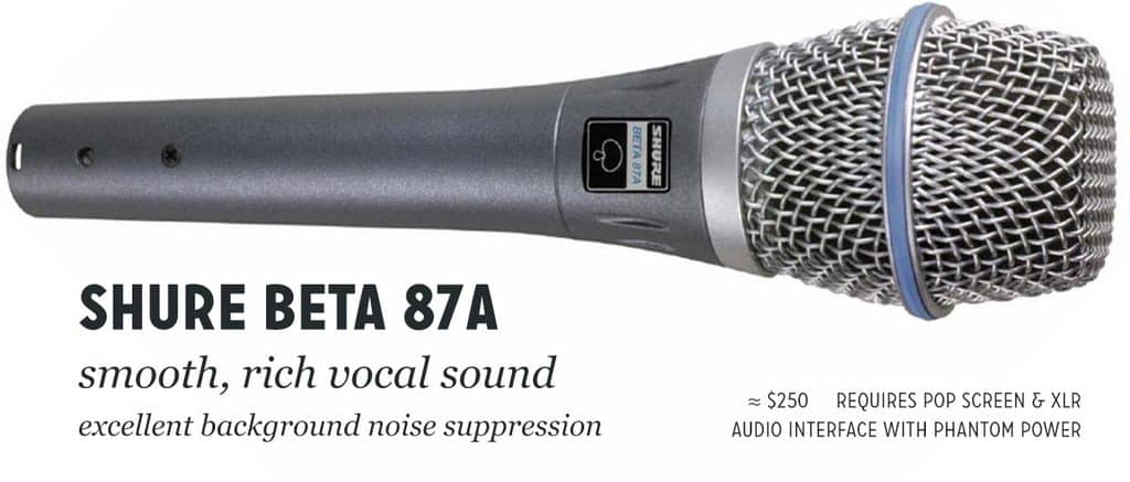 Shure Beta 87a microphone review
