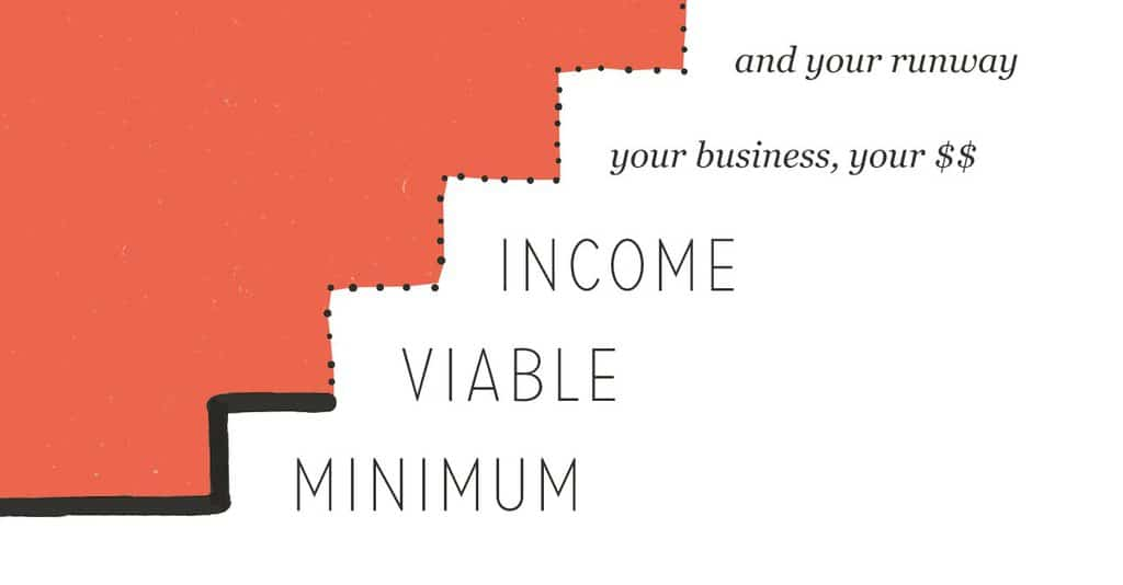 How to Afford an Entrepreneurial Lifestyle: A Comprehensive Guide to Minimum Viable Income